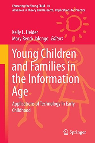 the role of technology in the development of children Watch more child development stages videos: well.